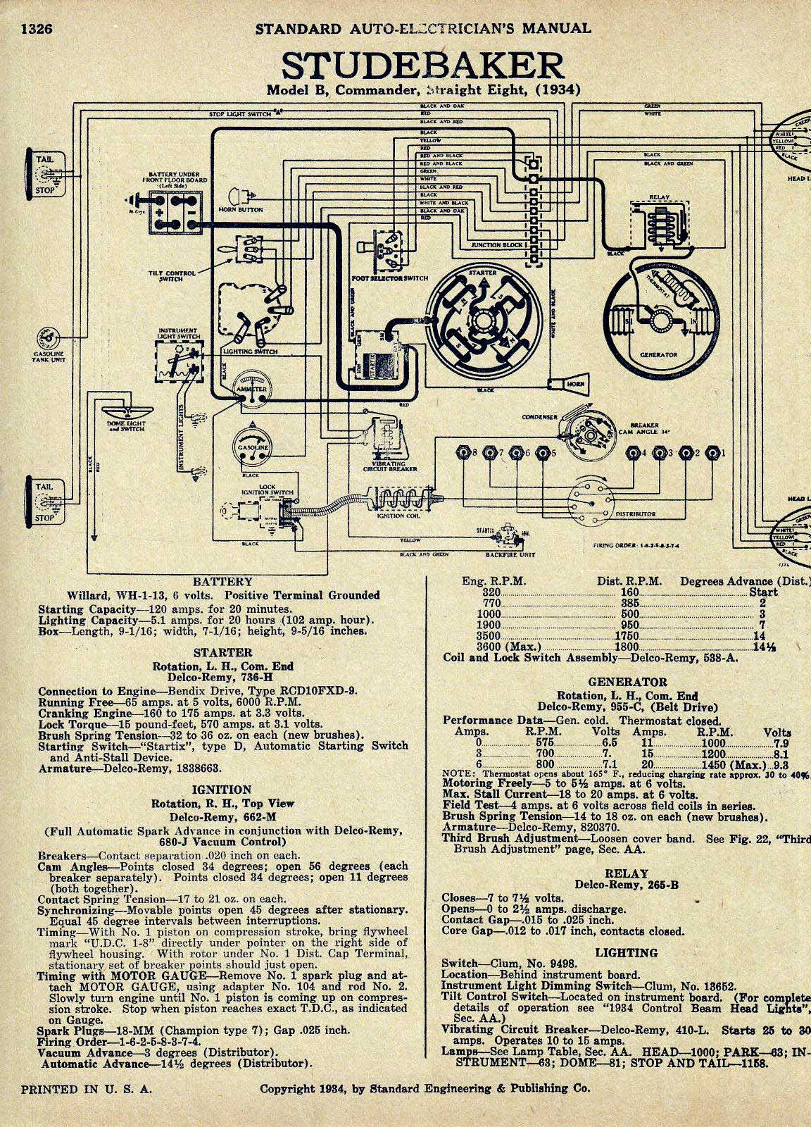 1934 Packard Wiring Diagram Will Be A Thing Pinnacle Diagrams 1955 Studebaker Champion Harness Old 2015 Mack 1956 Chevy Truck